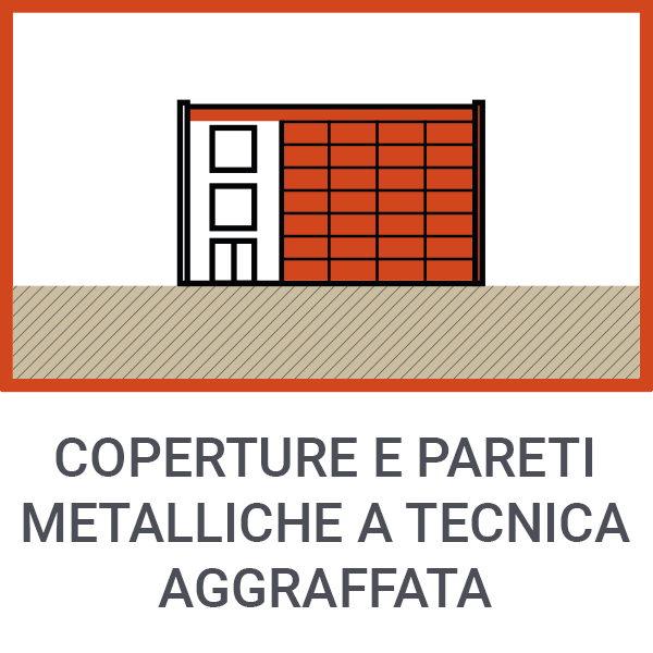 Coperture e pareti metalliche a tecnica aggraffata