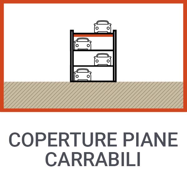 Coperture piane carrabili