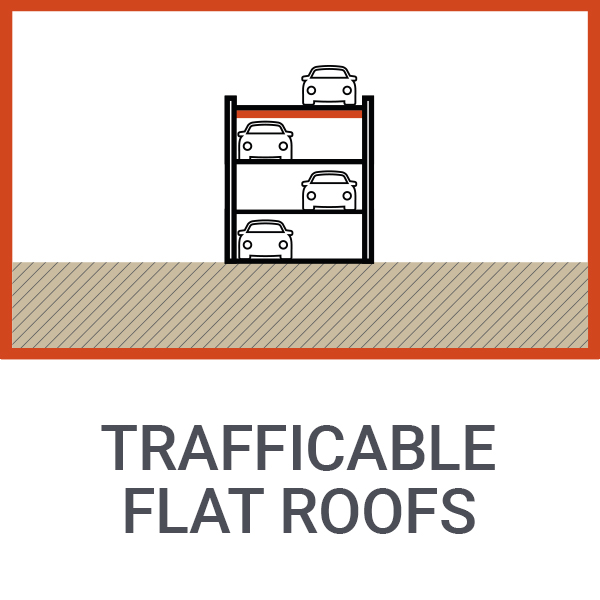 Trafficable flat roofs