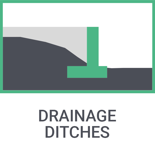 Drainage ditches